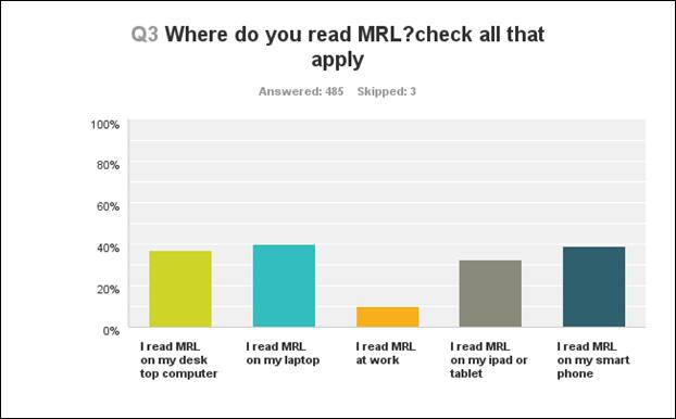 q3 where do you read MRL