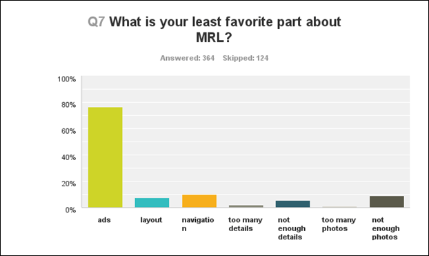 q7 what is your least favorite thing about MRL